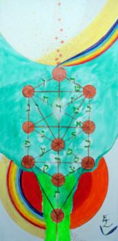 l'arbre kabbalistique sur le site d'ARTactif